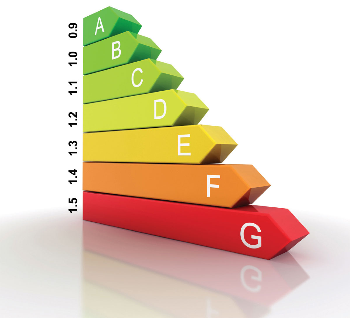 Skala potrošnje energije