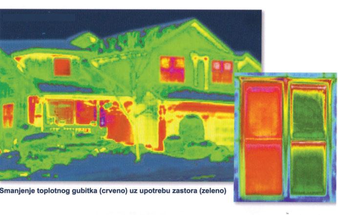Smanjenje toplotnog gubitka