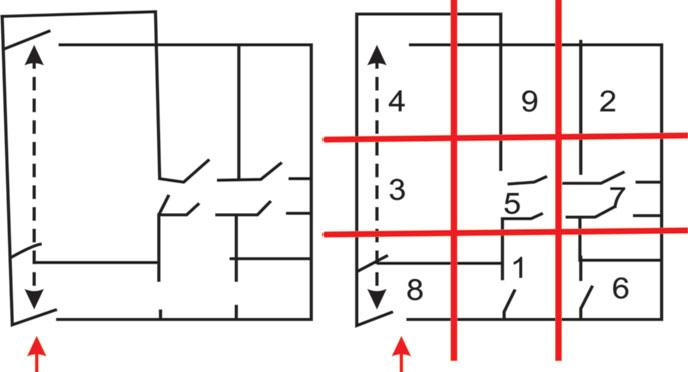 Feng Šui mapa sa sektorima u kojima dominiraju elementi