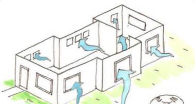 Izgled- dizajna ventilacije prostora