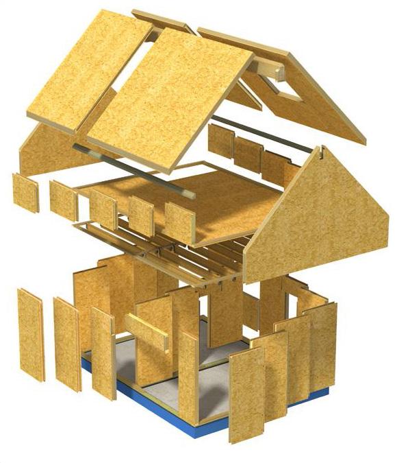 Amarok housing revolucionarni na in gradnje asopis for Sips panels canada