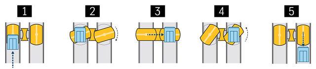 Kabine liftova će moći da se kreću vodoravno, čak i dijagonalno