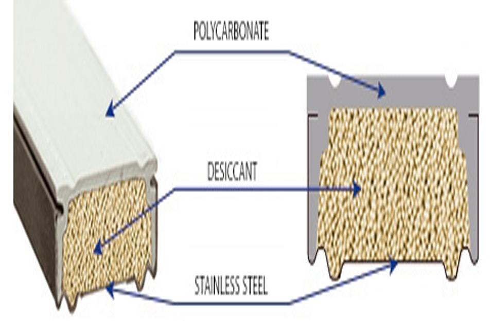 Materijali PVC prozora sa topotnim ojačanjem