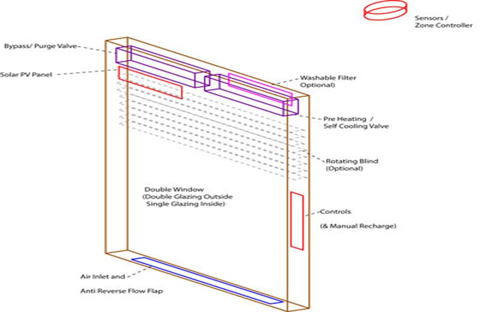 Delovi Climavin prozorske ventilacije