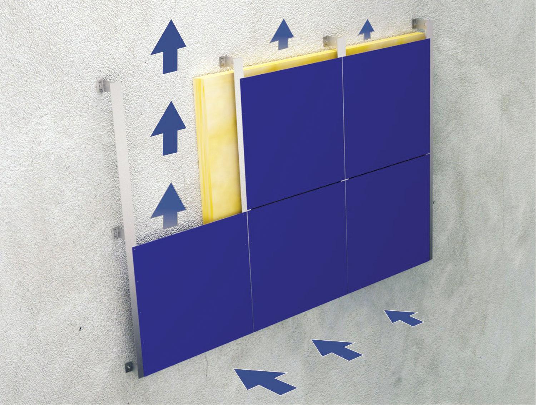 Ventilirana fasada sastoji se od noseće metalne podkonstrukcije, odgovarajuće toplotne izolacije i fasadnih panela