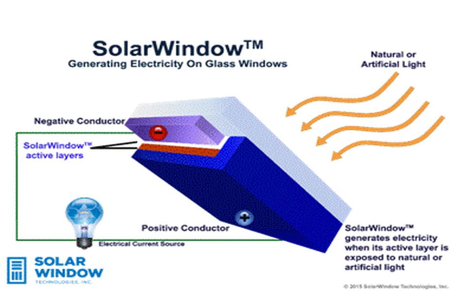 Nova tehnologija prozora