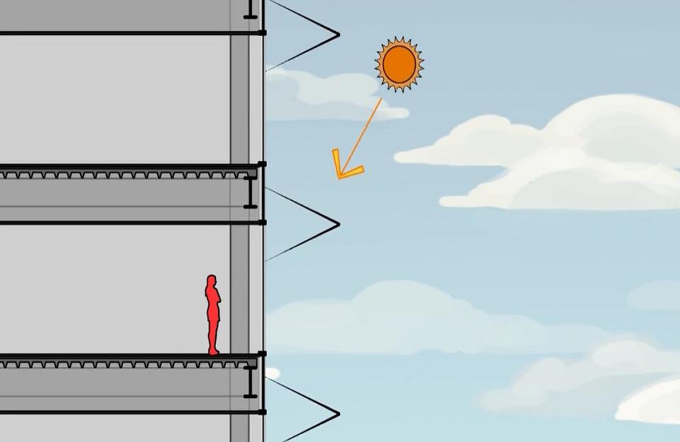 Roletne koje se prilagođavaju suncu u položaju 2
