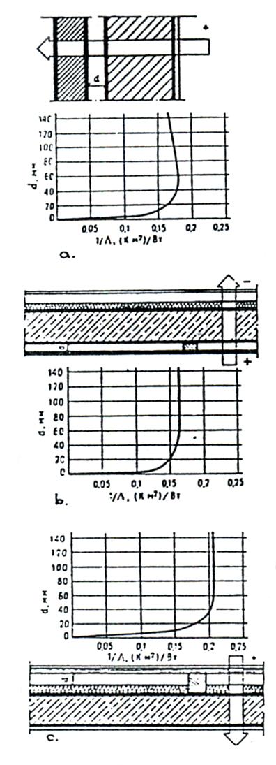 Slika 01 (a, b, c)