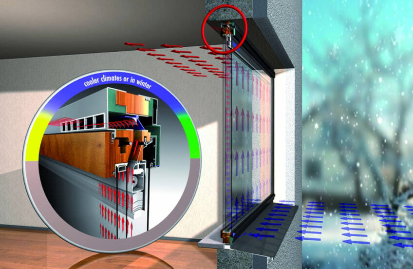 Prozorska ventilacija u zimskom periodu