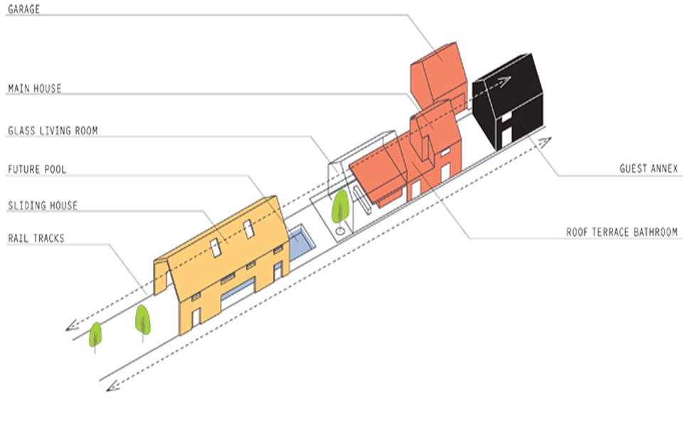 Konstrukcija klizne kuće