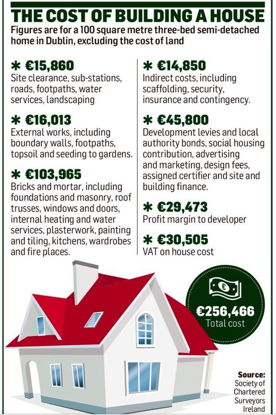 Cena pasivnih kuća, Dablin, Irska