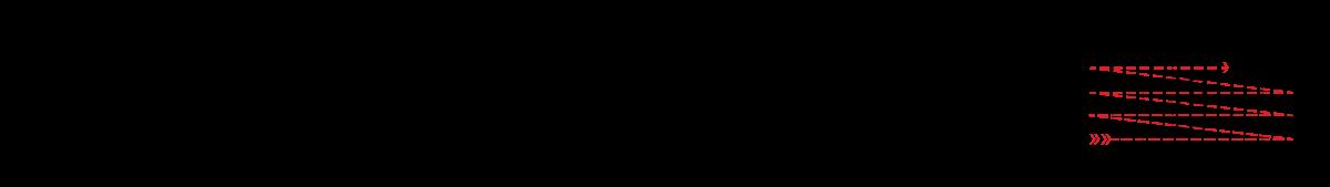 Način polaganja modulo ME05