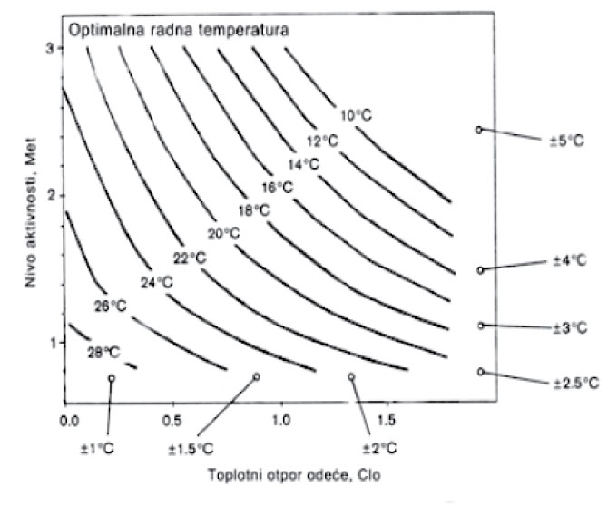 Termalna-klima-slika-2