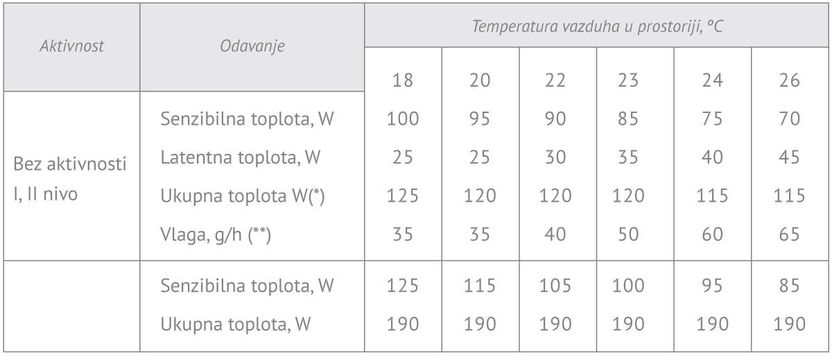 Termalna klima