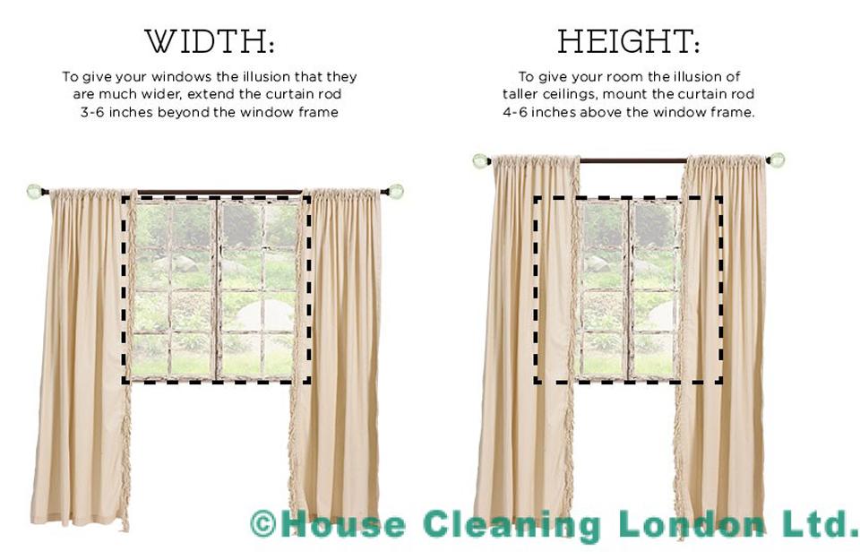 Odgovarajuća visina i širina zavesa u Vašoj sobi