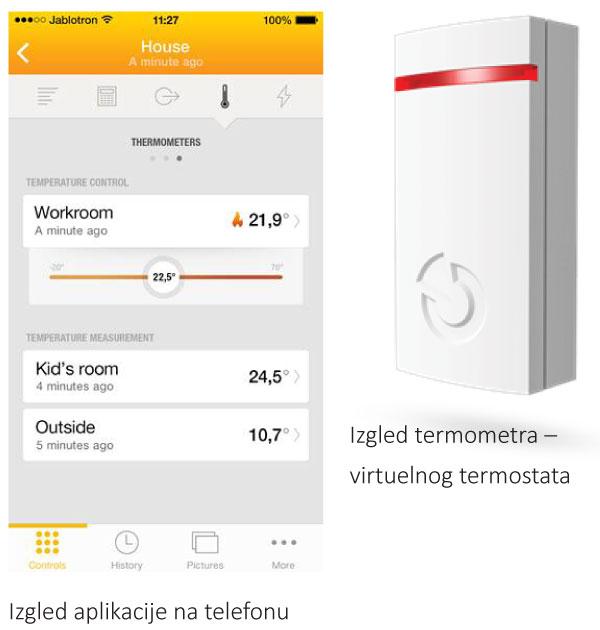 Lunatronik d.o.o. - kontrola temperature preko Cloud aplikacije za telefone i kompjutere i virtuelnog termostata