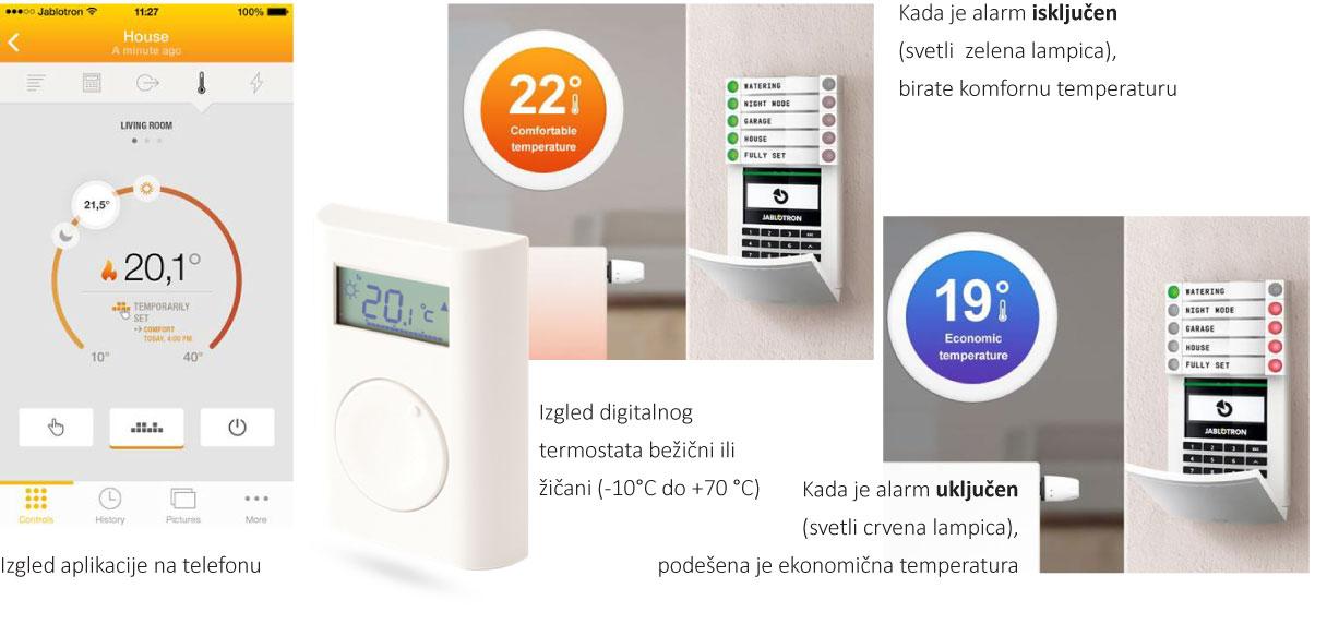 Lunatronik d.o.o. - kontrola temperature preko DIGITALNOG LCD termostata i Cloud aplikacije za telefone i kompjutere, preko JA-100 sistema