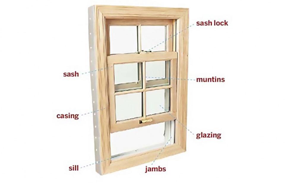 Zastakljivanje drvenih prozora