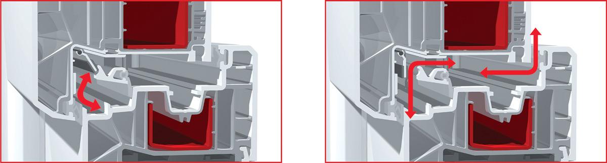 Pasivna ventilacija, princip rada. Pri jakom vjetru prolaz zraka je zatvoren, kad vjetra nema zrak slobodno prolazi