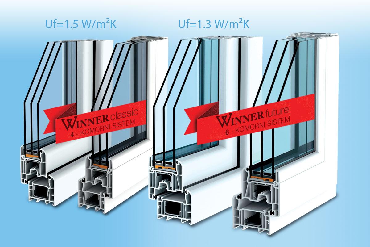 EXTOL d.o.o. - Winner PVC prozori i vrata
