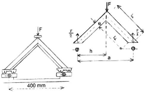 Slika 1  Prikaz parametara za izračunavanje graničnog naprezanja
