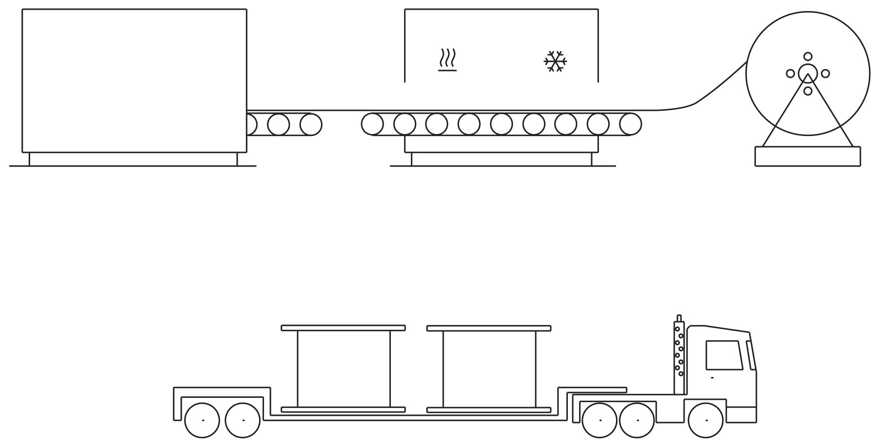 Transport stakla u rolnama