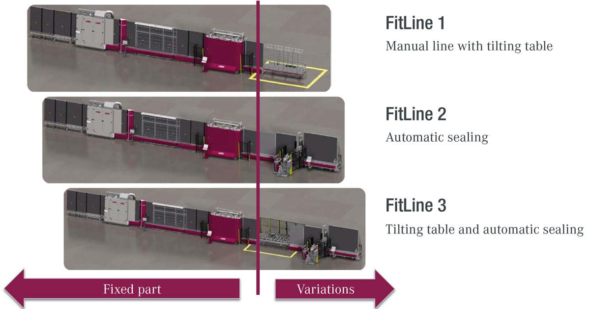 LiSEC Fit Line linije za proizvodnju IZO stakla