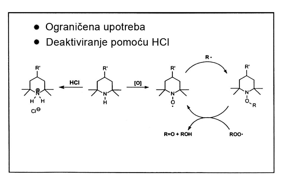 Slika 5 Svetlosni stabilizator sa vezanim aminom kod PVC-a