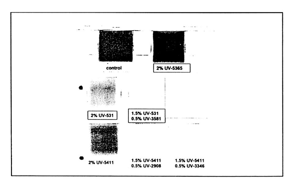 Slika 8 UV stabilizacija mekog PVC-a
