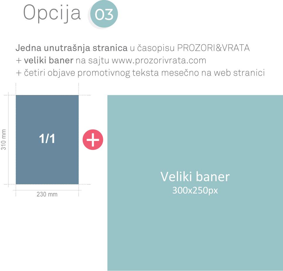 Paket oglašavanja - časopis PROZORI&VRATA
