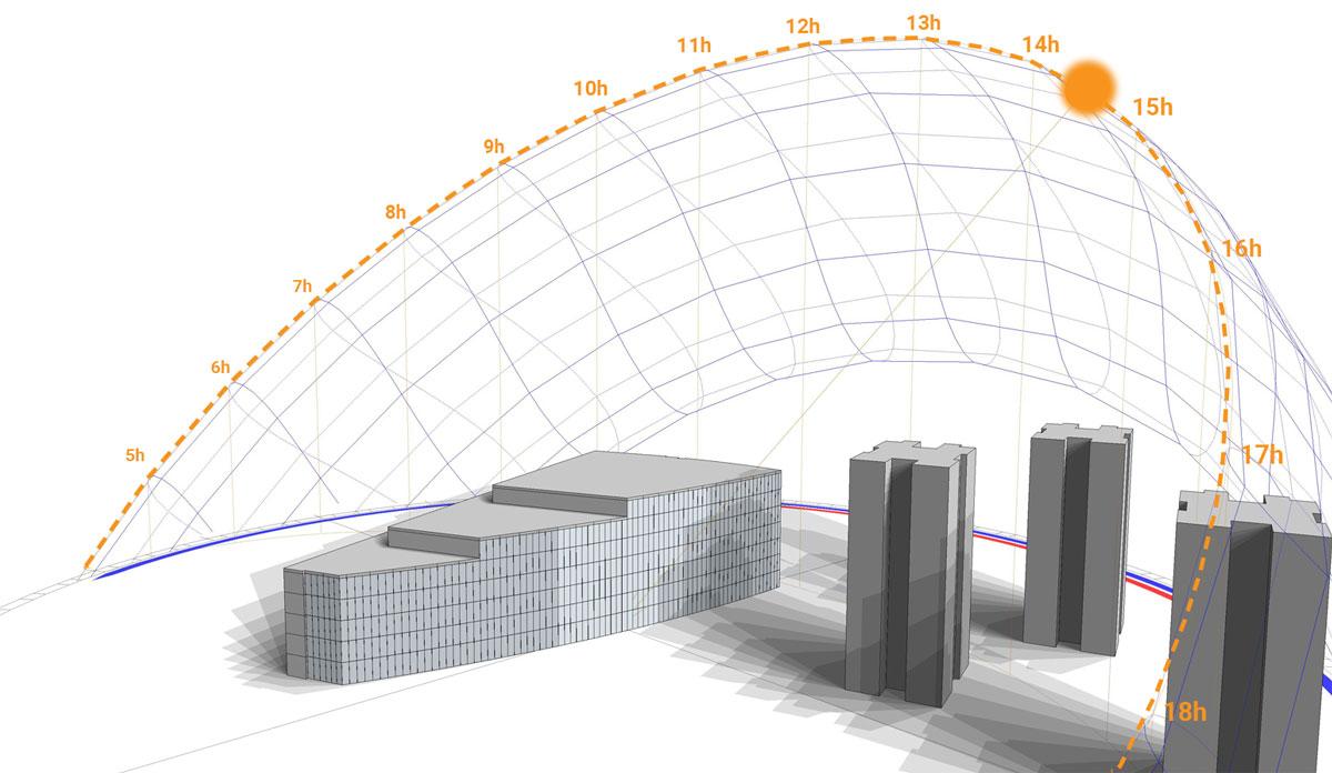 Ilustracija 3: orijentacija objekta u odnosu na putanju sunca i osenčenost fasade od okolnih kula