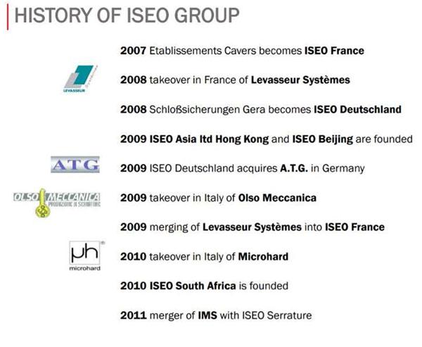 Istorija ISEO Grupe