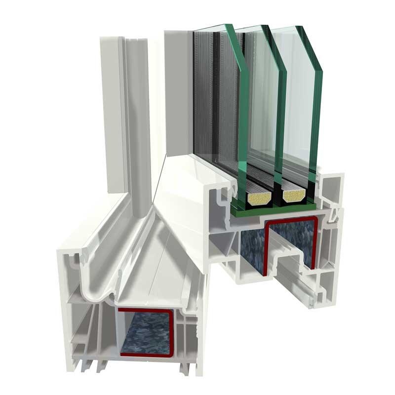 GEALAN-LINEAR PVC profil