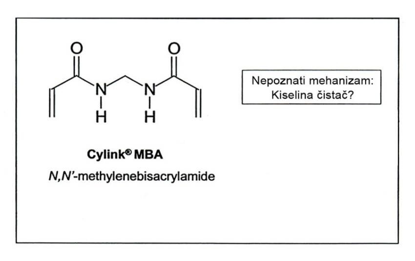 Slika 13 Sinergistički Co-aditiv