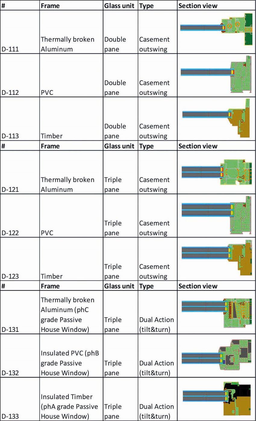 Prozorski sistemi