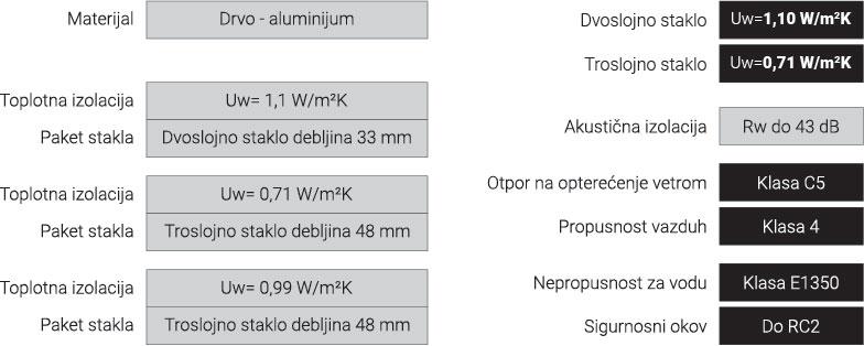 EJ AluStone tehnička specifikacija
