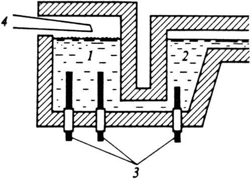 Električna kadna peć