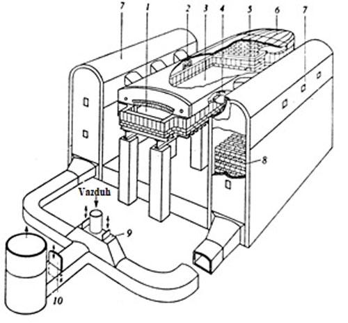 Kadna peć s regenerativnim loženjem