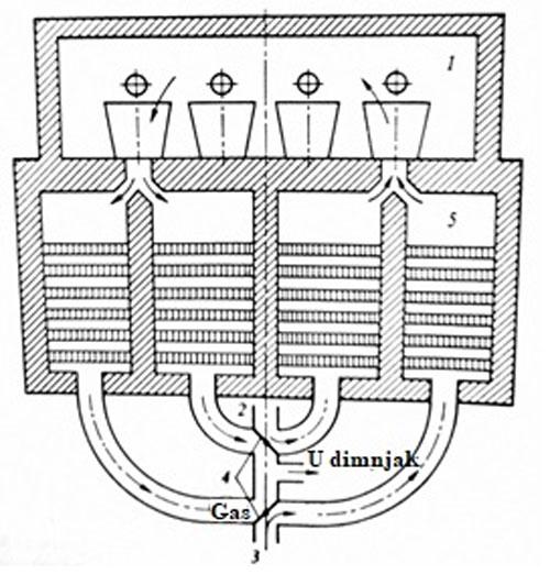 Regenerativna lončana peć