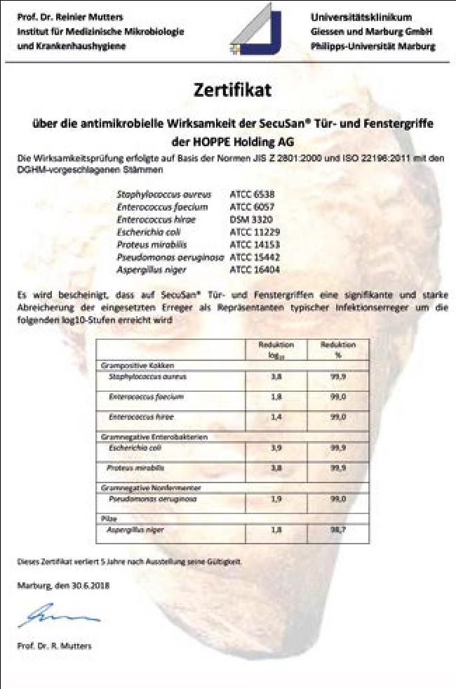 Sertifikat o SecuSan® antimikrobnoj delotvornosti
